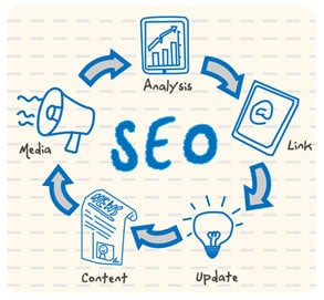 seo-strategies-for-small-business